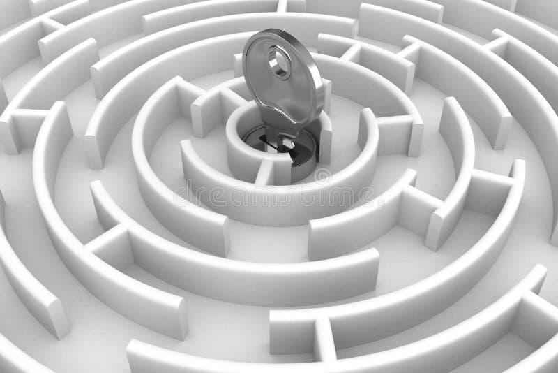 Labirinto branco do círculo com chave ilustração do vetor