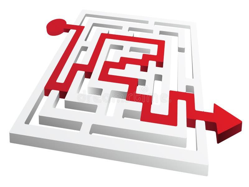 Labirinto con la soluzione rossa della freccia illustrazione di stock