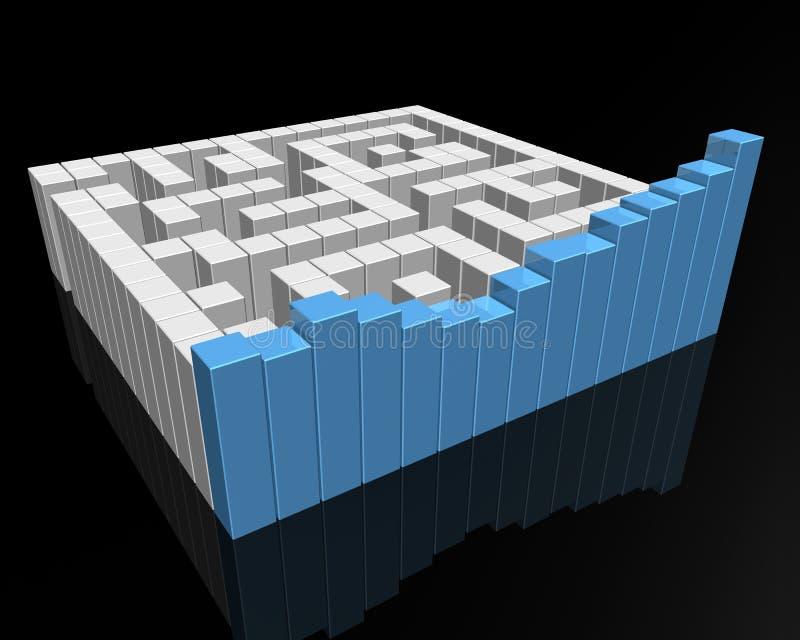 Labirinto da carta de barra ilustração royalty free