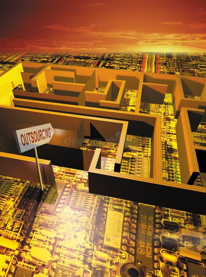 Labirinto da externalização