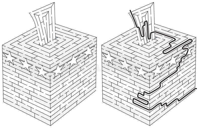 Labirinto da urna de voto ilustração royalty free
