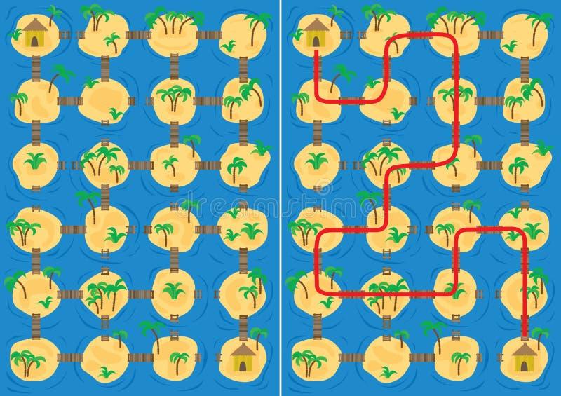 Labirinto delle isole royalty illustrazione gratis
