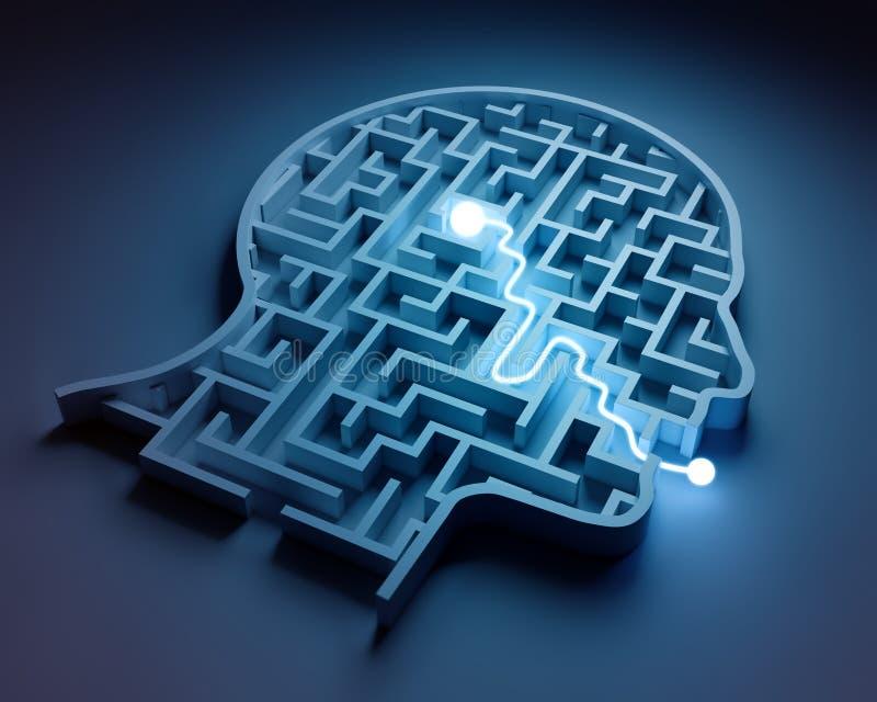 Labirinto dentro de uma cabeça ilustração royalty free