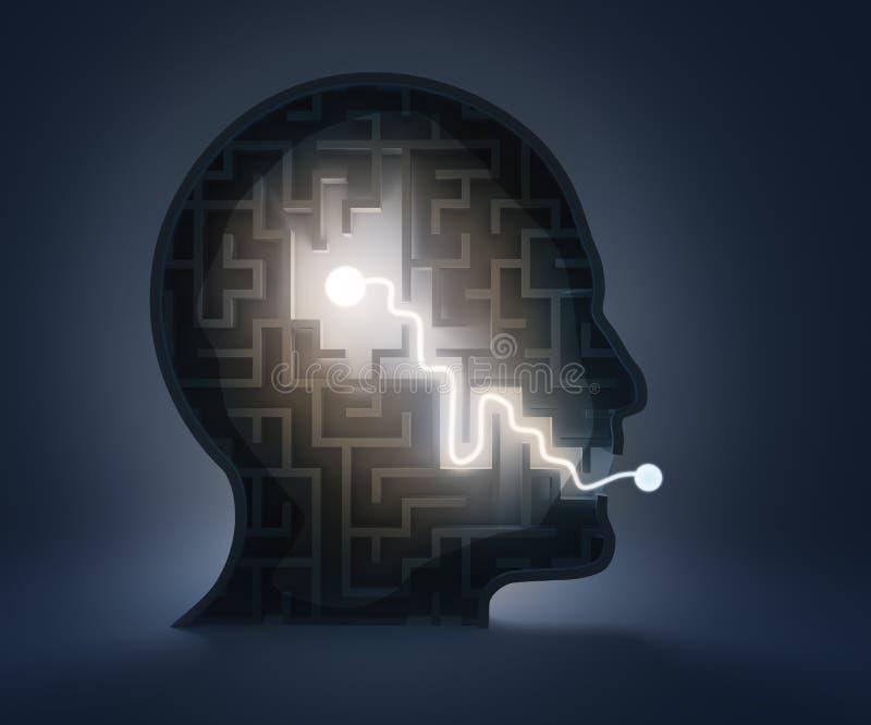 Labirinto dentro de uma cabeça ilustração stock