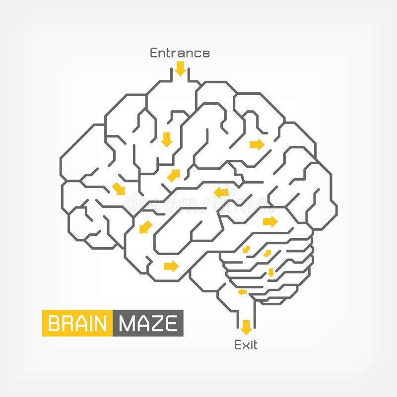Labirinto do cérebro Conceito creativo da idéia Esboço do cerebelo e do brainstem do encéfalo Projeto liso ilustração stock