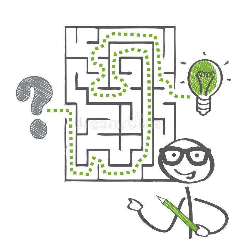 Labirinto e solução ilustração stock
