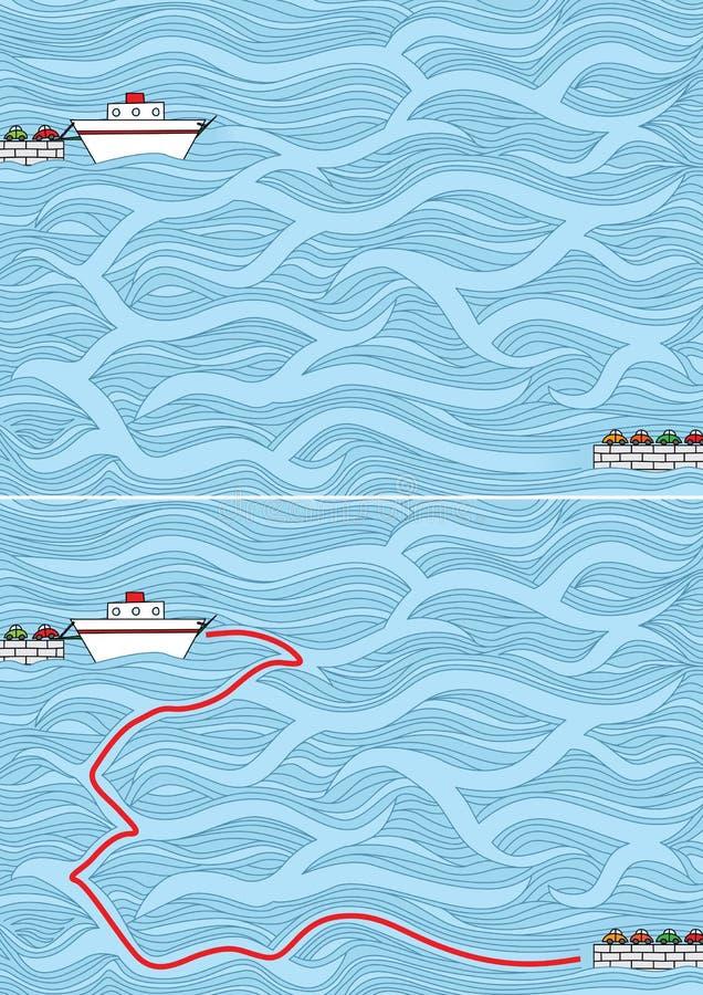 Labirinto fácil da balsa ilustração stock