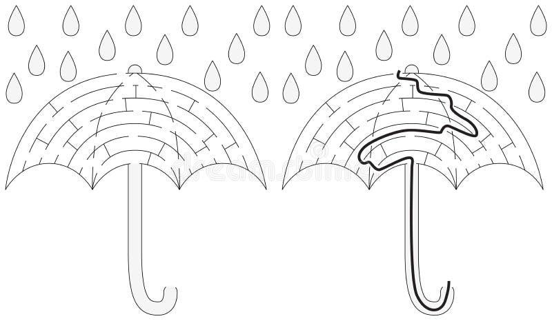 Labirinto facile dell'ombrello illustrazione vettoriale