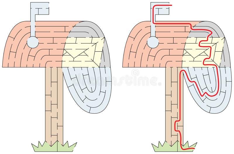 Labirinto facile della cassetta delle lettere royalty illustrazione gratis