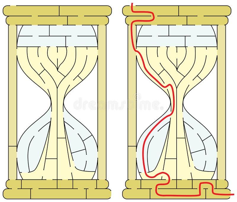 Labirinto facile della clessidra illustrazione di stock