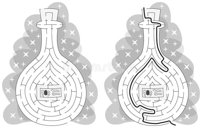 Labirinto facile di posion della strega illustrazione di stock