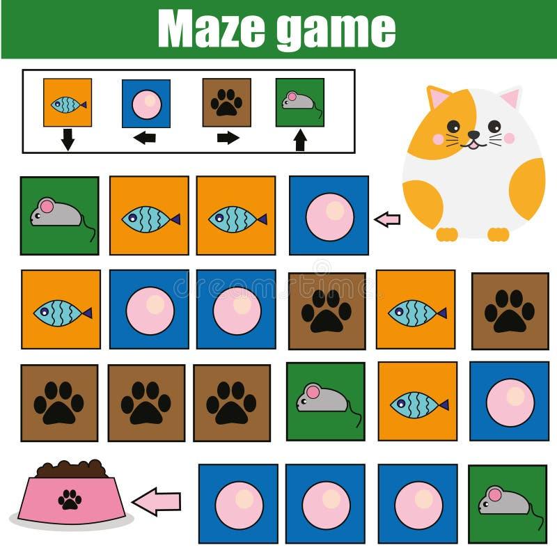 Labirynt gra, zwierzę temat Dzieciak aktywności prześcieradło Logika labitynt z kod nawigacją pomoc kota znaleziska jedzenie ilustracji