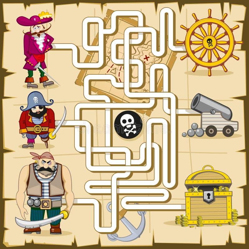 Labirynt z piratami Wektorowa gra dla dzieciaków ilustracja wektor