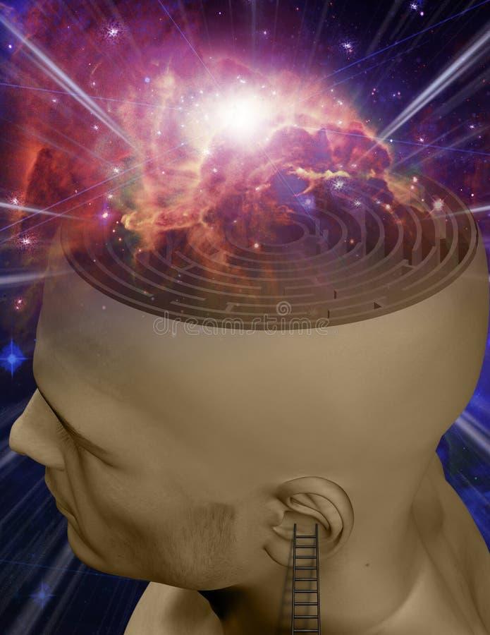 labiryntu umysł ilustracja wektor