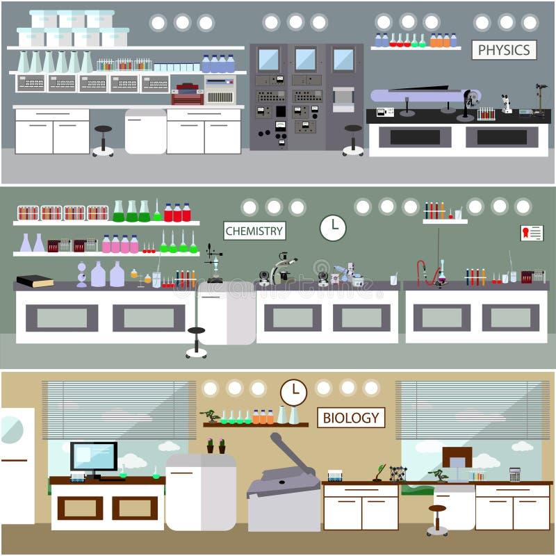 Laborancka wektorowa ilustracja Laboratorium naukowego wnętrze Biologii, Physics i chemii edukaci pojęcie, naukowy ilustracji