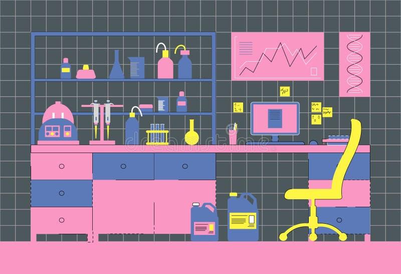 Laborancki wnętrze Miejsca pracy laboratorium Biologiczny, medyczny lub chemiczny laboratorium, ilustracja wektor