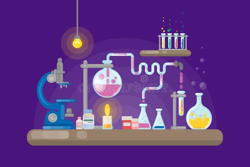 Laboratorio di scienza sulla porpora illustrazione di stock