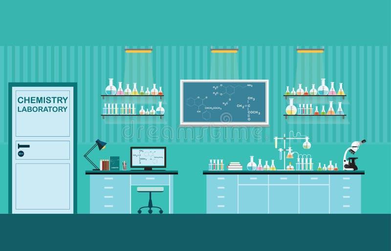 Laboratorium naukowego wnętrze lub laboratorium pokój ilustracja wektor