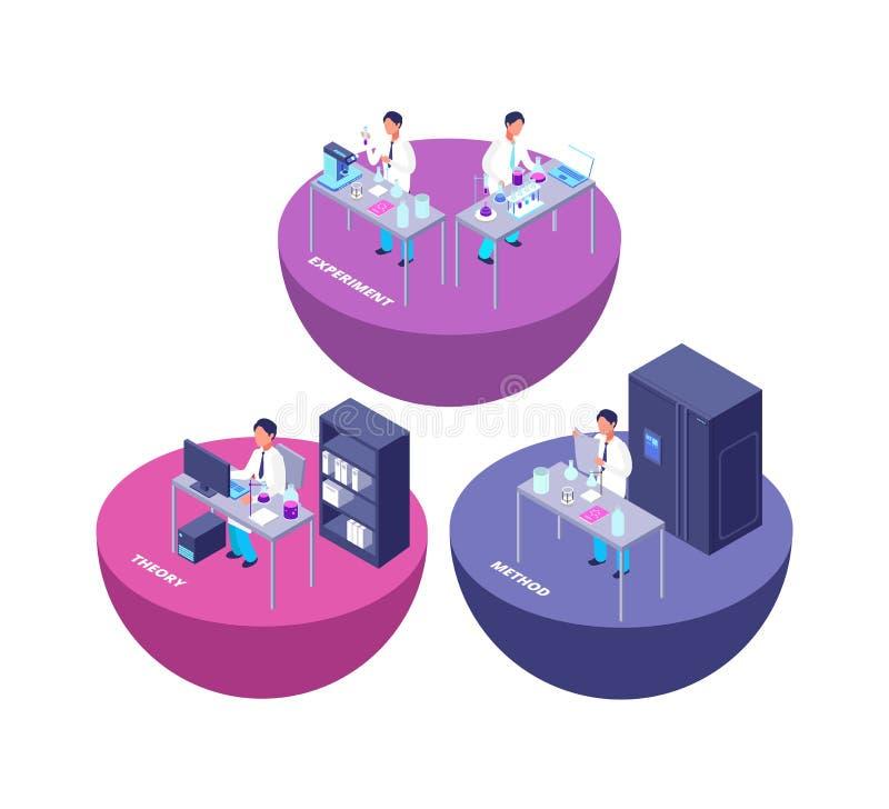 Laboratorium van het chemie 3d isometrische onderzoek met chemisch laboratoriummateriaal en creatieve mensen vectorillustratie royalty-vrije illustratie