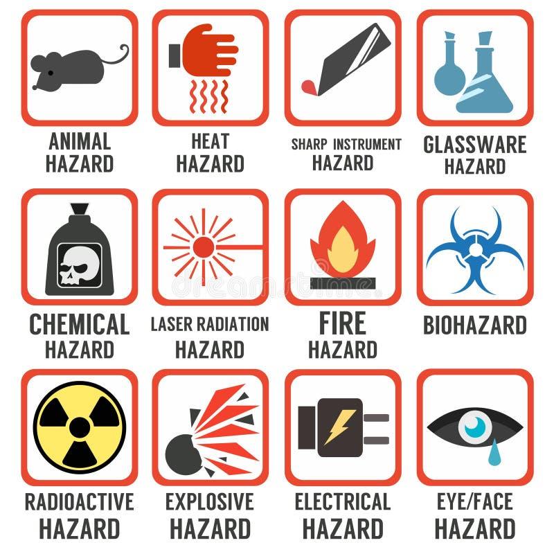Laboratory Science Hazards Concept Poster Stock Vector