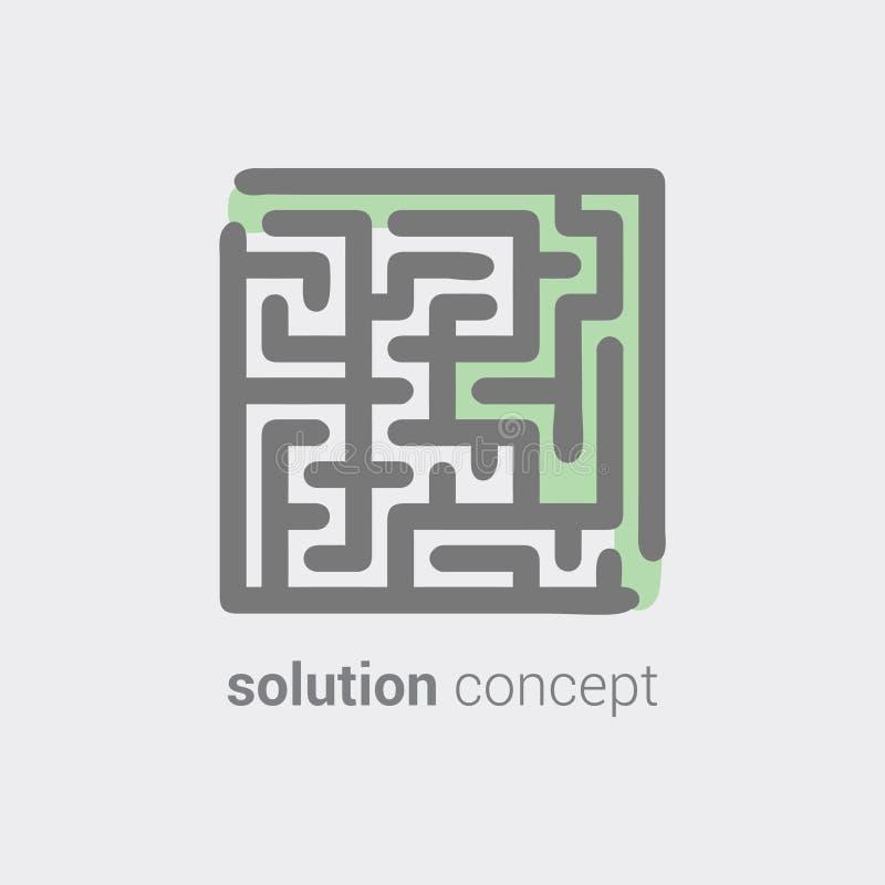 Labyrint als symbool conceptuele visie in oplossing Idee voor vondstoptimalisering en ontwikkeling Vectorillustratie voor stock illustratie