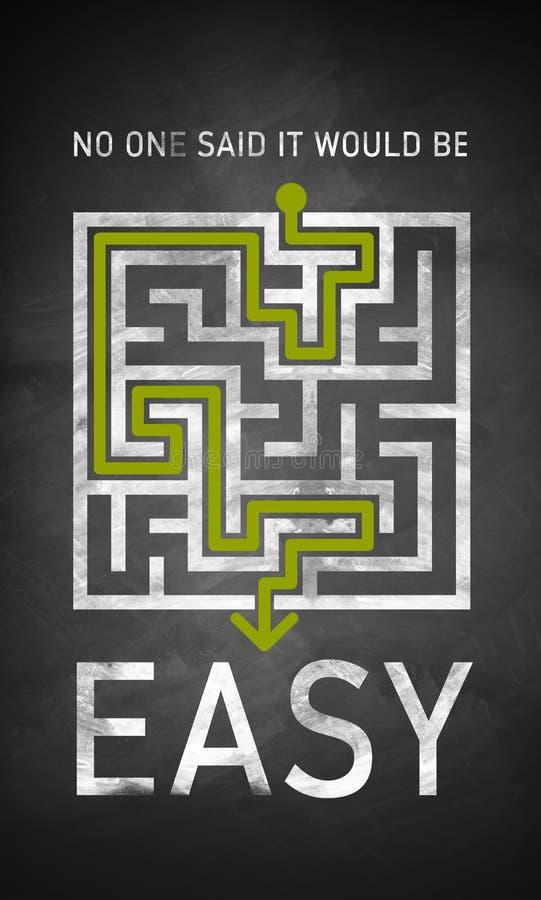 Labyrint met het bericht & x22; geen gezegd het easy& x22 zou zijn; royalty-vrije stock fotografie