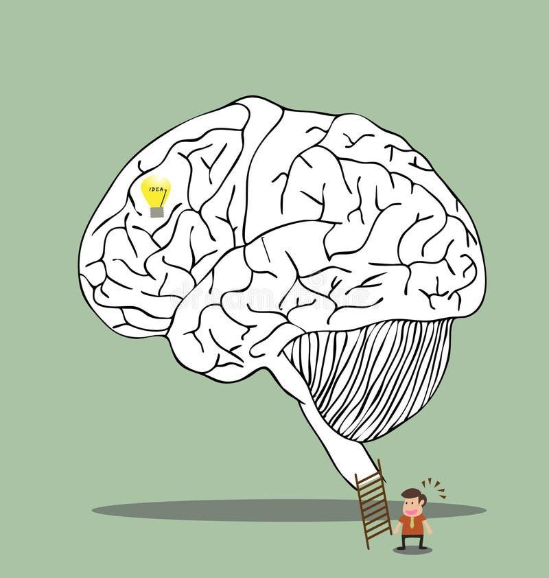 Labyrinthe de cerveau à l'idée secrète illustration stock