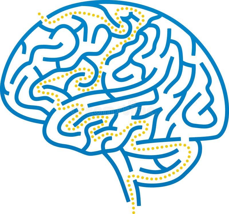 Labyrinthe de cerveau illustration libre de droits