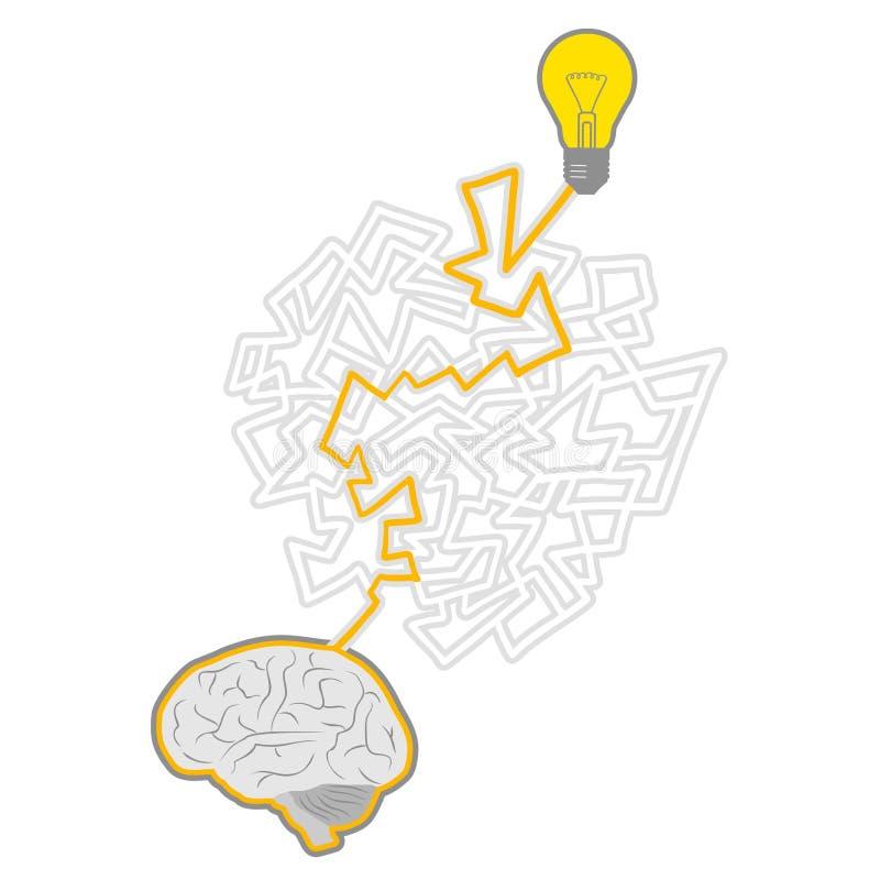 Labyrinthe et cerveau illustration stock