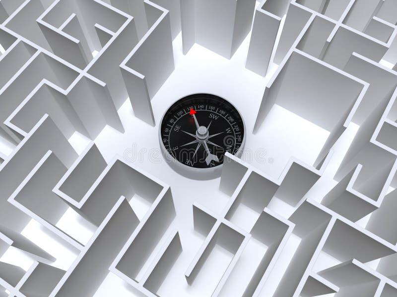 Labyrinthe et compas illustration de vecteur