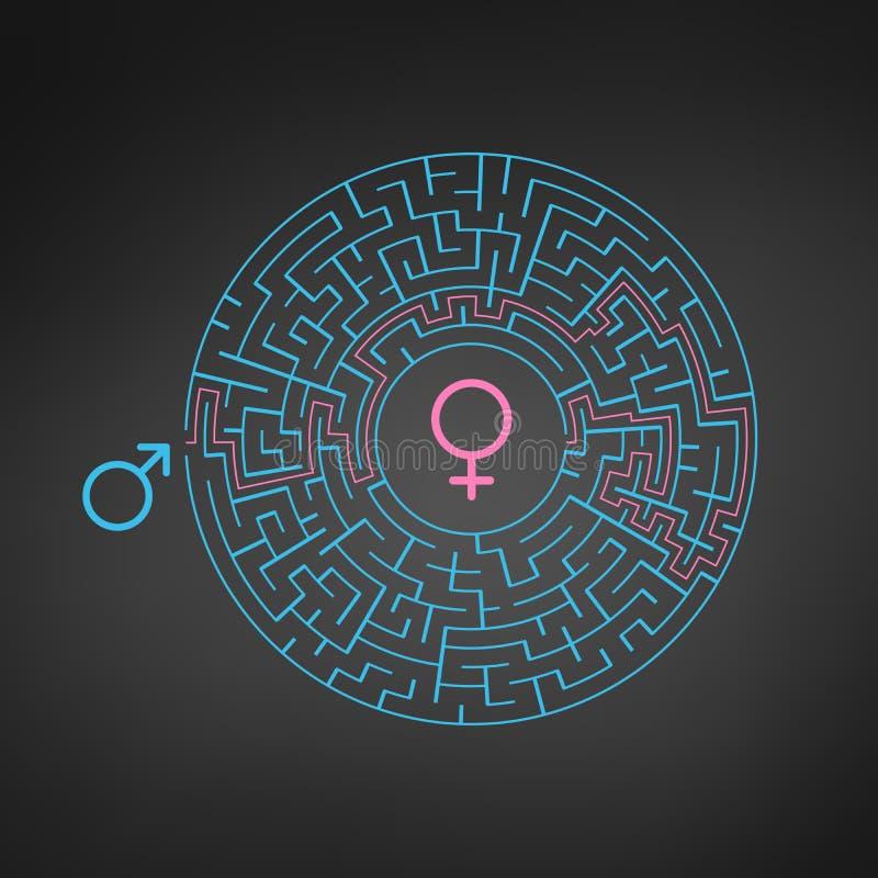 Labyrinthe hommes-femmes de labyrinthe de symbole et de cercle Trouvez la mani?re au coeur la trouvaille dimensionnelle de jour d illustration stock