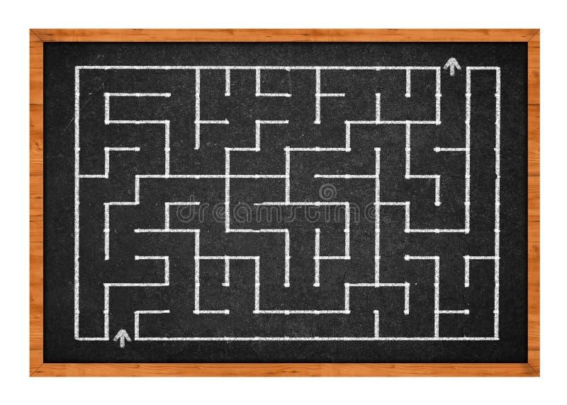 Labyrinthe sur le tableau image stock