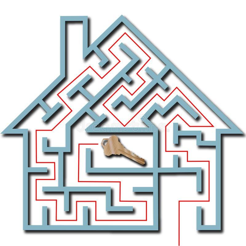 Labyrinthhauptpuzzlespiellösungshaus-Tasteschatten lizenzfreie abbildung