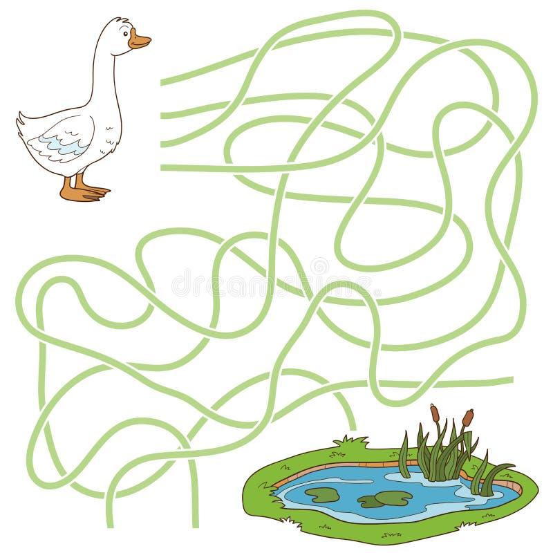Labyrinthspiel (Gans und Teich) lizenzfreie abbildung