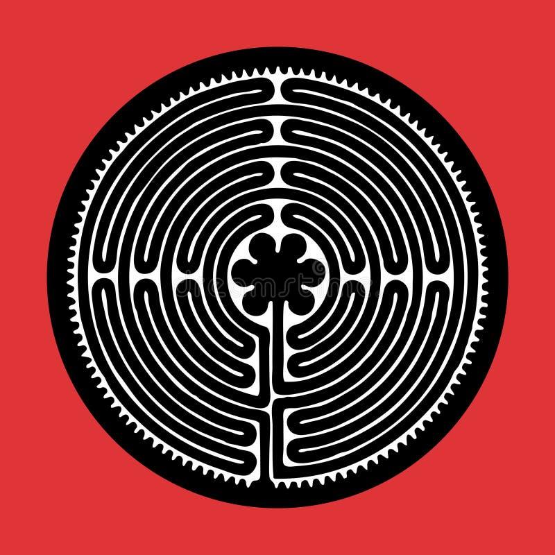 labyrintvektor stock illustrationer