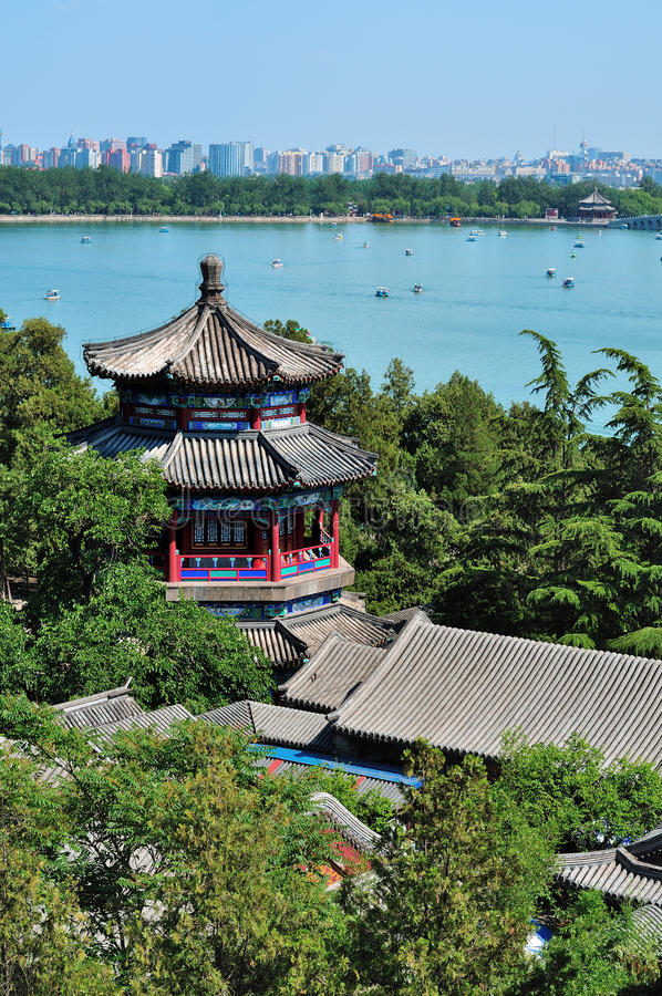 Lac palace d'été de paysage urbain-Le de Pékin image libre de droits