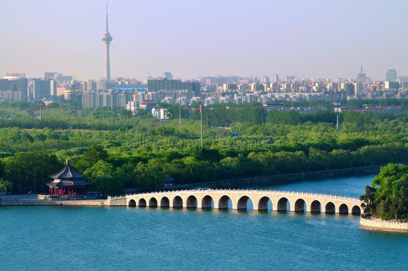 Lac palace d'été de paysage urbain-Le de Pékin images libres de droits