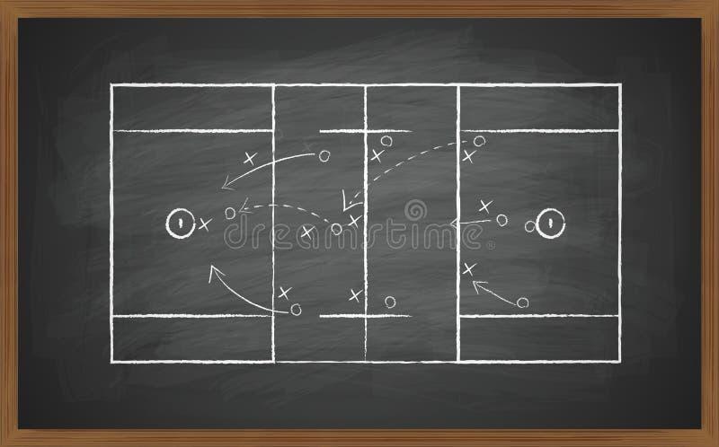 Lacrosse taktyka na pokładzie ilustracja wektor