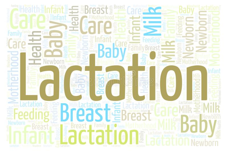 Lactation horizontal word cloud. vector illustration