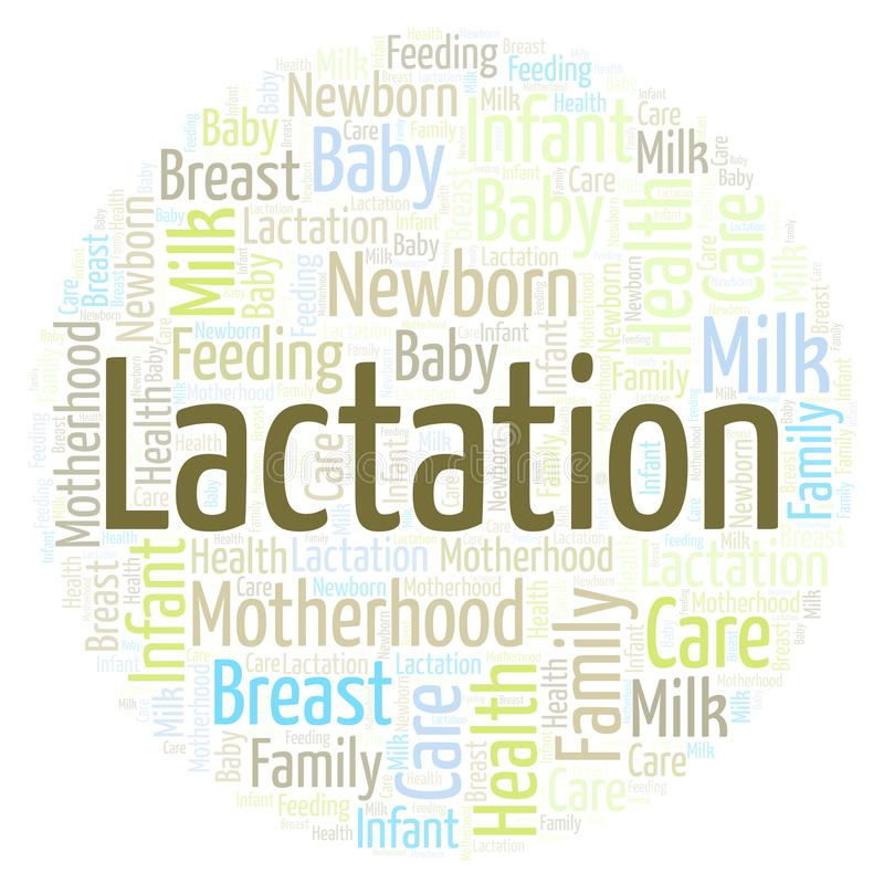 Lactation in a shape of circle word cloud. vector illustration