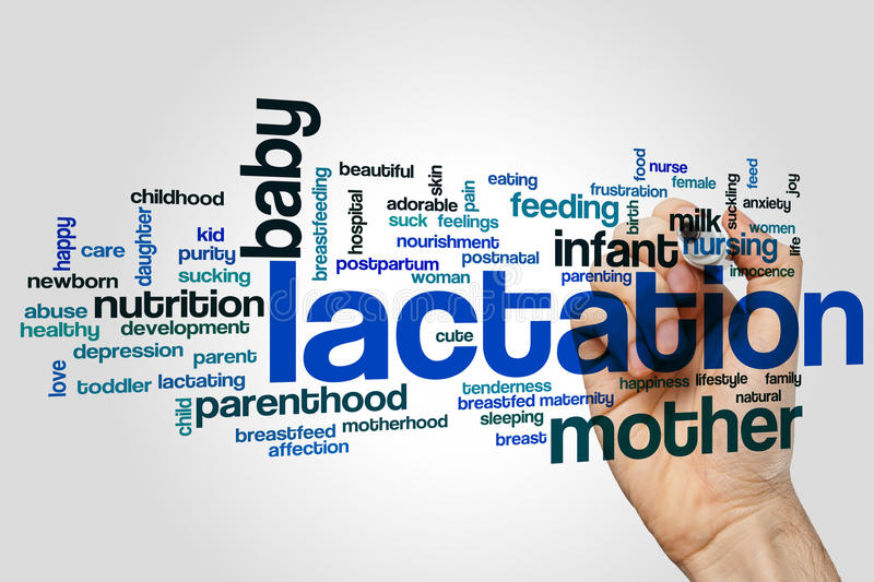 Lactation word cloud royalty free stock photos