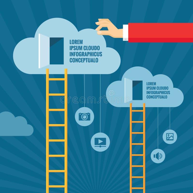 Ladders aan Wolken en Open Deuren - Concepten vectorillustratie in vlak stijlontwerp vector illustratie