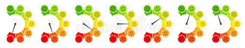 Lado direito vertical de opinião pública do barômetro da cor de sete caras ilustração stock