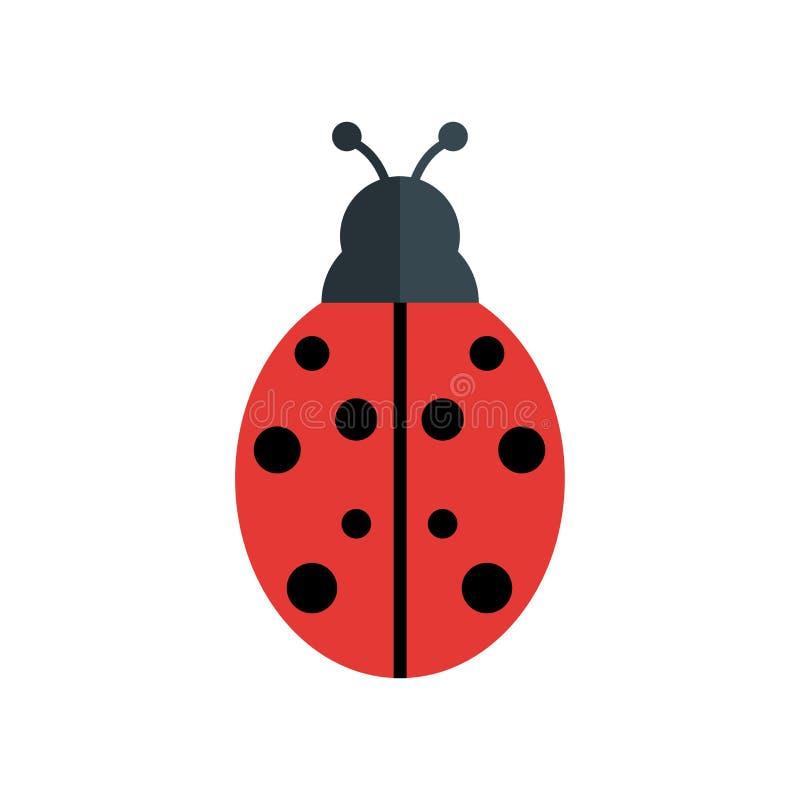 Ladybug icon vector sign and symbol isolated on white background. Ladybug icon vector isolated on white background for your web and mobile app design, Ladybug stock illustration