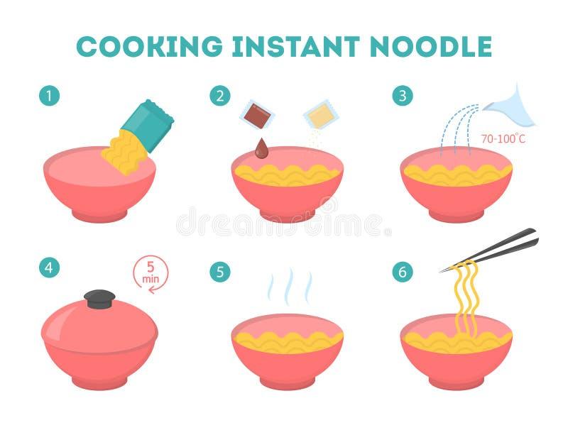 Laga mat den ögonblickliga nudeln i en bunkeanvisning vektor illustrationer