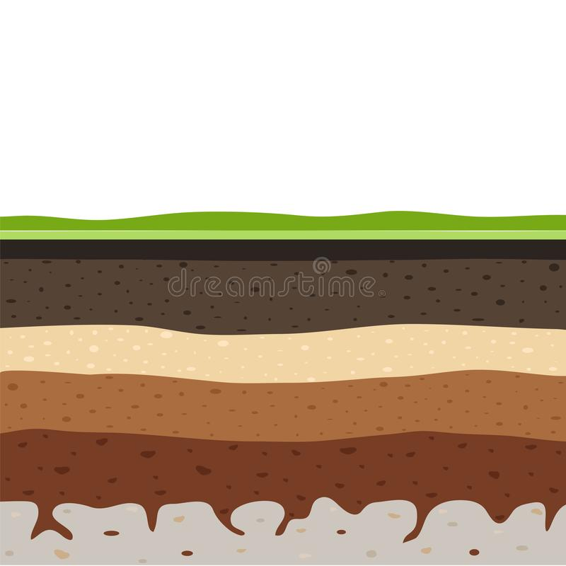 Lager av gräs med underjordiska lager av jord, sömlös jordning, snitt av jordprofilen med ett gräs, lager av jorden, lera och vektor illustrationer