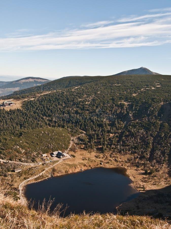 Download Lago Maly Staw Con La Collina Di Smiezka Sui Precedenti In Montagne Di Karkonosze Immagine Stock - Immagine di cielo, chalet: 55359959