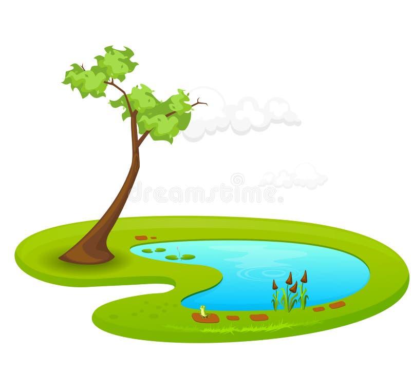 Um Ecossistema Da Lagoa Ilustra U00e7 U00e3o Do Vetor  Ilustra U00e7 U00e3o De