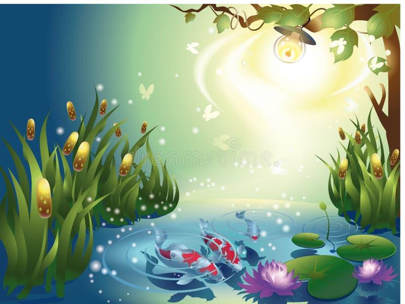Lagoa da noite ilustração royalty free