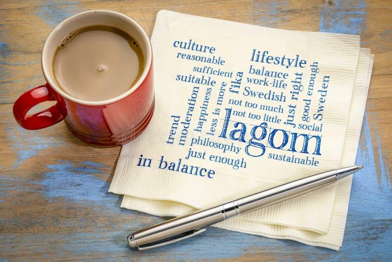 Lagom, concetto svedese dello stile di vita equilibrato fotografia stock libera da diritti